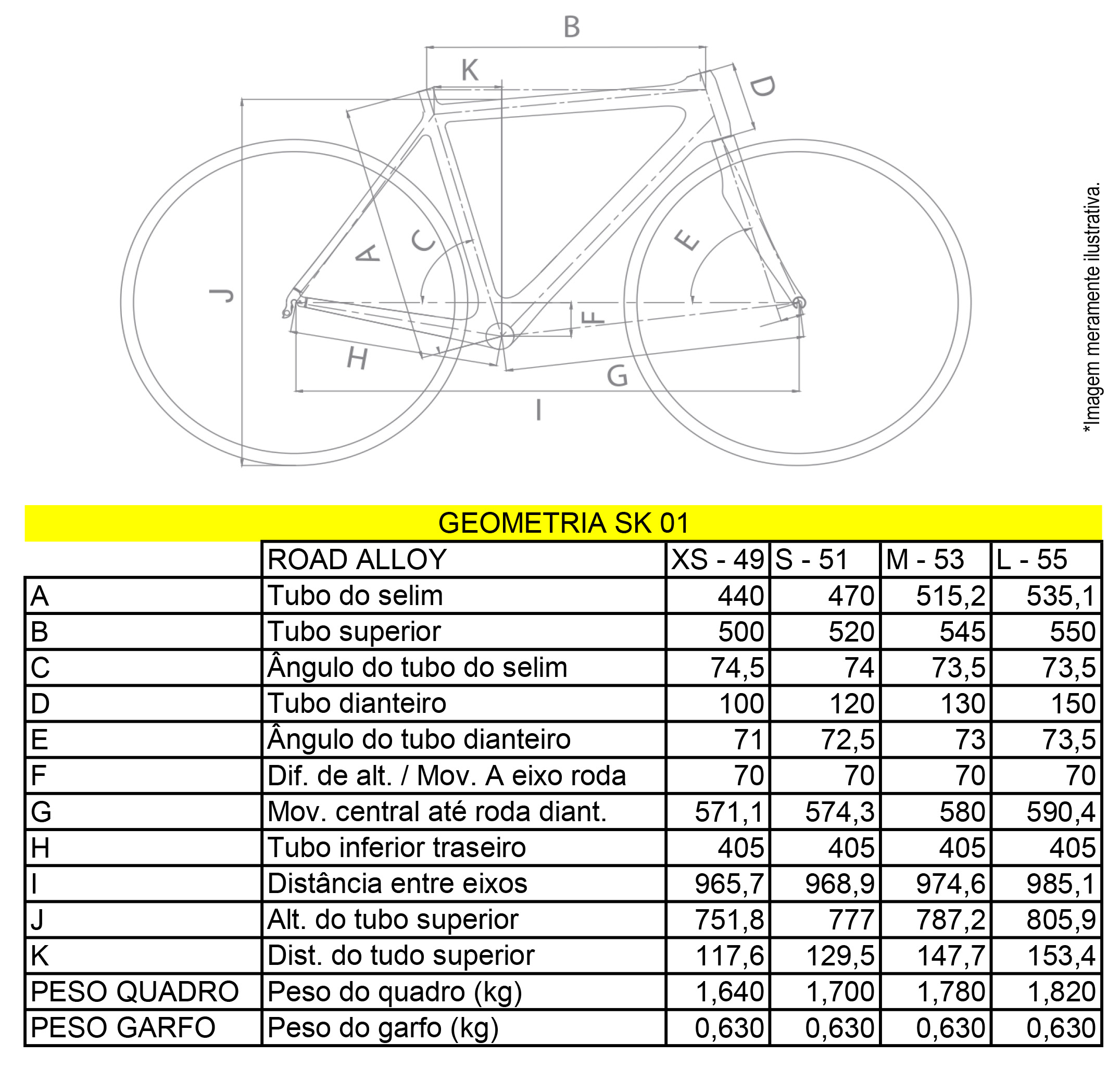 geometria-quadro-kode-sk-01