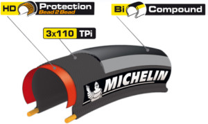 michelin-pro4-endurance