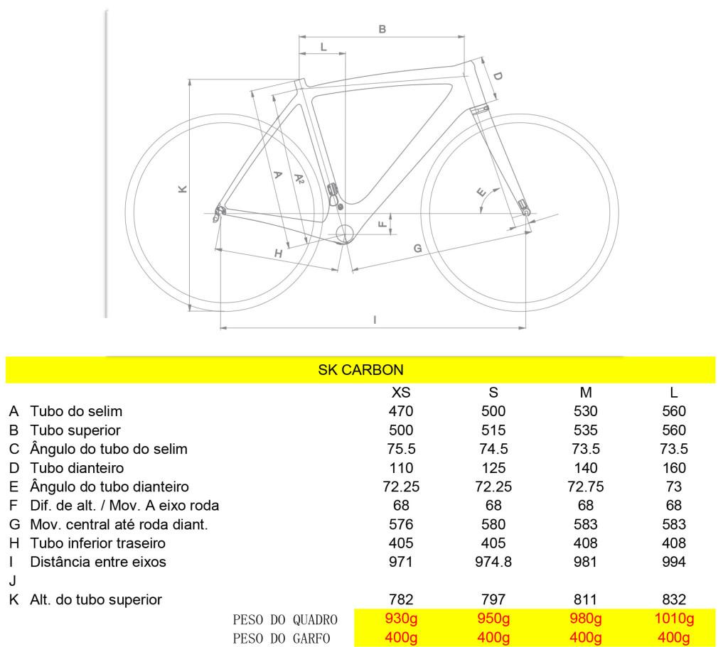 geometria-quadro-kode-sk-carbon